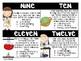 Scientific Inquiry Skills Task Cards