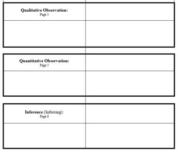 Scientific Inquiry Vocabulary Assignment