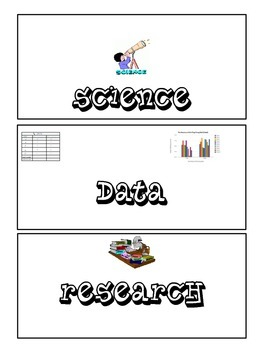 Scientific Inquiry Word Wall
