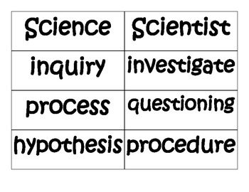 Scientific Inquiry Word Wall Words