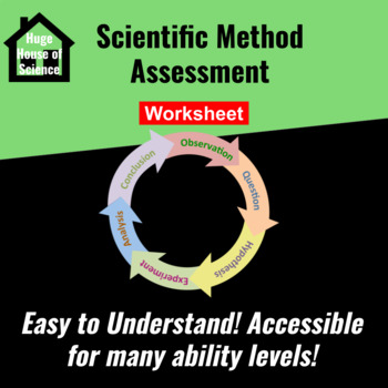 Scientific Inquiry/Method assessment and answer key