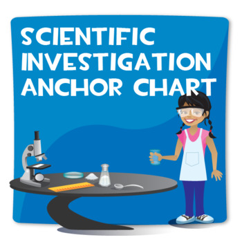 Scientific Investigation Anchor Chart