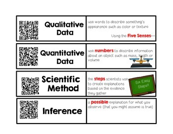 Scientific Investigation Cards--QR Codes Included!