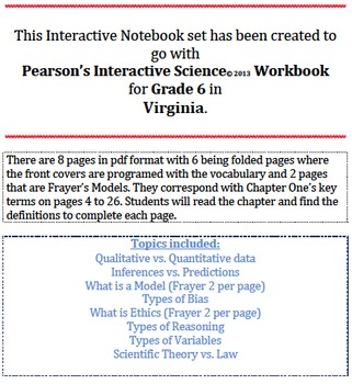 Scientific Investigation Interactive Notebook pages- Chap 1