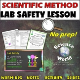 Scientific Investigation Lab Safety Lesson- Middle School Science