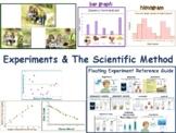 Scientific Investigation Lesson Flashcards-task cards, study guide, exam prep