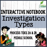 Scientific Investigation Types Interactive Notebook {Freebie}