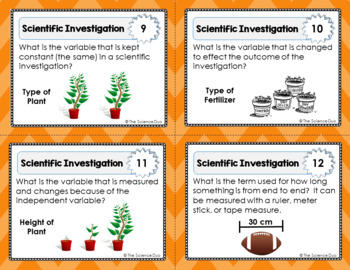 Scientific Investigation Task Cards