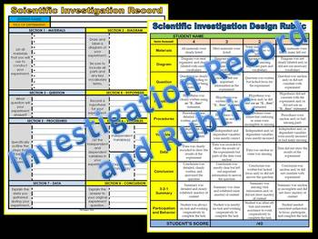 Scientific Investigation by Design