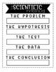Scientific Investigations Interactive Notebook