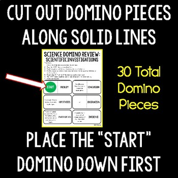 Scientific Investigations - Science Domino Review Activity