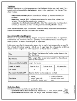 Scientific Investigations Study Guide and Review Worksheet (SOL 4.1)