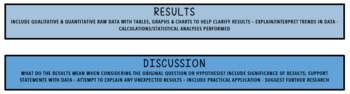 Scientific Lab Report Headers For Mini-Poster