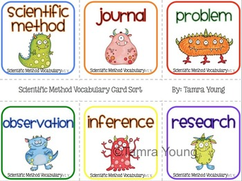 Scientific Method {Steps and Vocabulary}