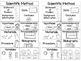 Scientific Method - Posters to Understand the Scientific Process