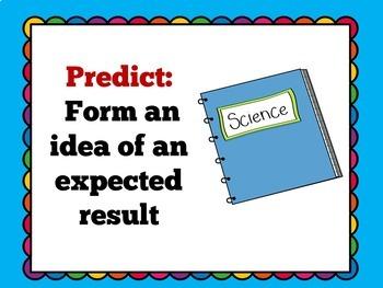 Scientific Method Posters | Scientific Method Lab Posters | Science Lab