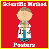 Scientific Method Posters Printable