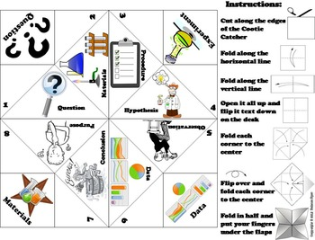 Scientific Method Activity/ Foldable: Observation, Questioning, Hypothesis, Etc.