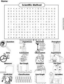 The Scientific Method Worksheet Word Search