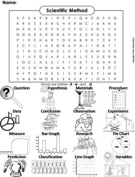 Scientific Method Worksheet Word Search by Science Spot | TpT