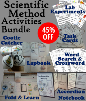 Scientific Method Foldables, Worksheets, Science Experiments, and Task Cards