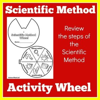 Scientific Method Activity | Scientific Method Worksheet