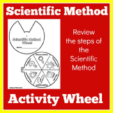Scientific Method Activity