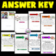 Scientific Method Activities (Scientific Method Flipbook)