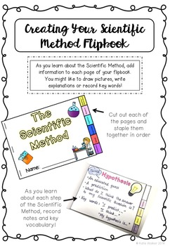 Scientific Method - Posters, Lessons, Scaffolded Printables and more!