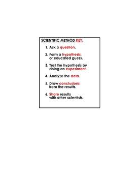 Scientific Method - 6 Steps Worksheet
