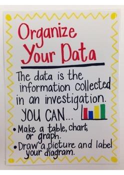 Scientific Method Anchor Charts