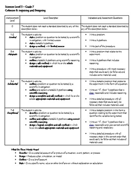 Scientific Method Ant Lab with optional MYP Next Chapter Criteria B & C