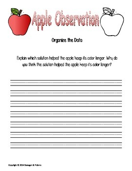 Scientific Method Apple Experiment