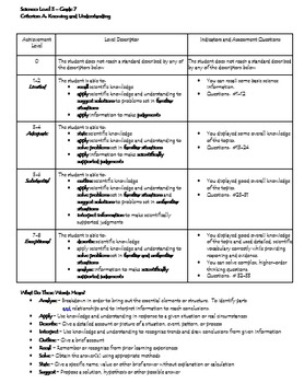 Scientific Method Assessment with optional MYP Next Chapter Criteria A