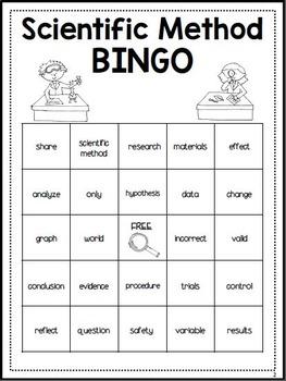 Scientific Method Review Bingo