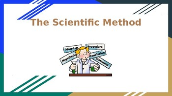Scientific Method Basics