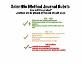 Scientific Method Bell Ringers