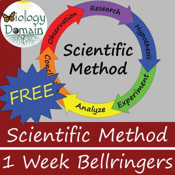 One week of Scientific Method Bellringers Warm Ups FREE!