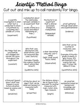 Scientific Method Bingo - VA Science SOL 4.1