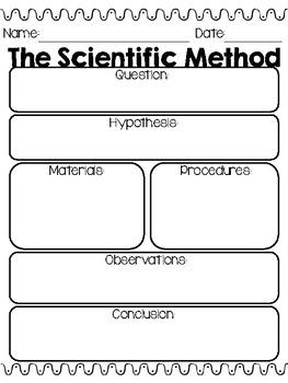 Scientific Method Activity Form