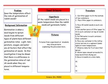 Scientific Method/Inquiry Brochure Template