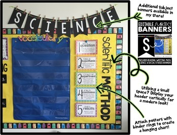 Scientific Method Bulletin Board Kit