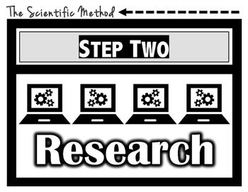 Scientific Method Bulletin Board Placards
