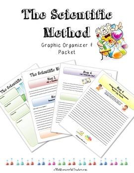 Scientific Method Bundle - Critical Thinking Skills