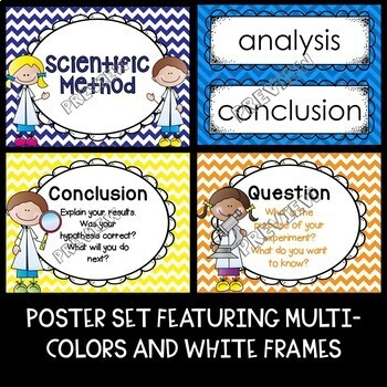 Scientific Method Bundle featuring Posters with White Frames
