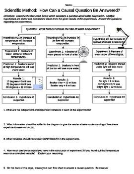 Scientific Method: Casual Questions