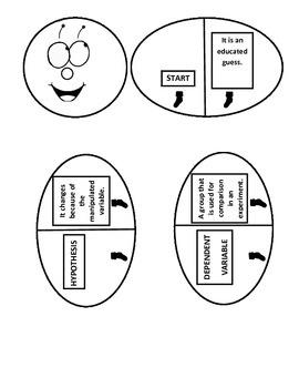 Scientific Method Caterpillar Game