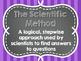 Scientific Method Chalkboard Posters