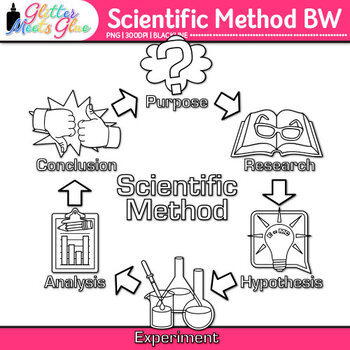 Scientific Method Clip Art {Science Graphics for Inquiry Based Learning} B&W