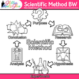 Scientific Method Clip Art | Science Graphics for Inquiry Based Learning B&W